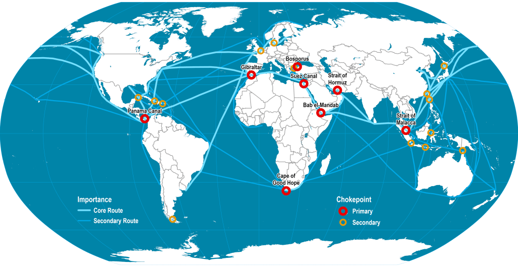 International Shipping Routes